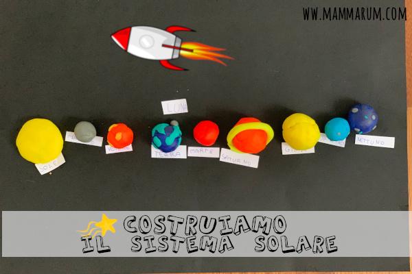 costruire sistema solare pongo