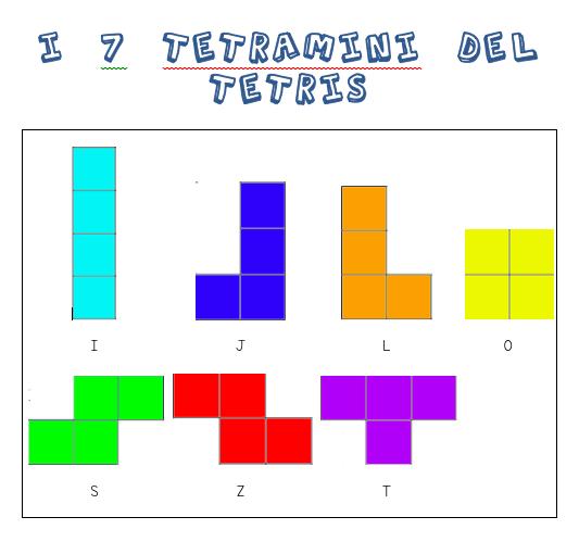 Tetris di carta da stampare