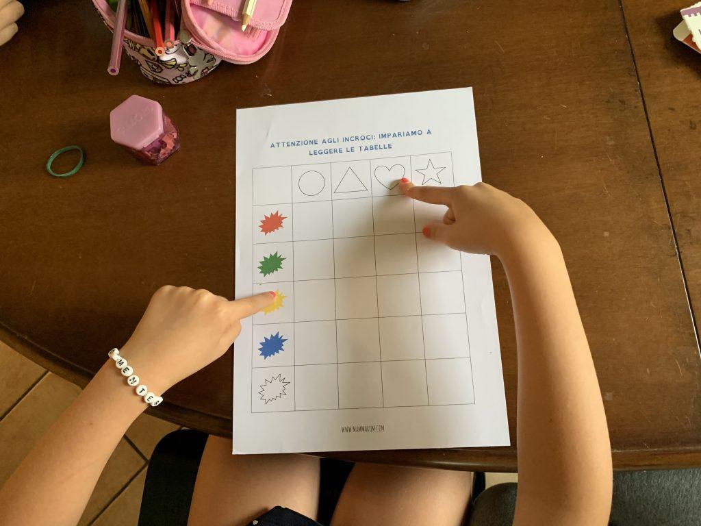 come spiegare ai bambini come funzionano le tabelle
